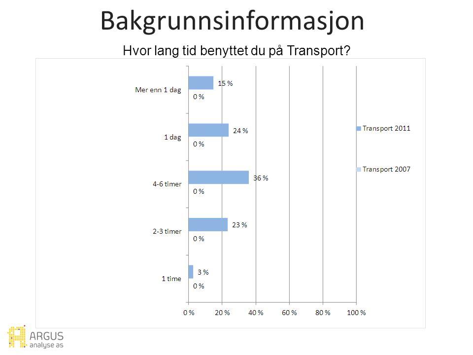 Hvor lang tid benyttet du på Transport Bakgrunnsinformasjon