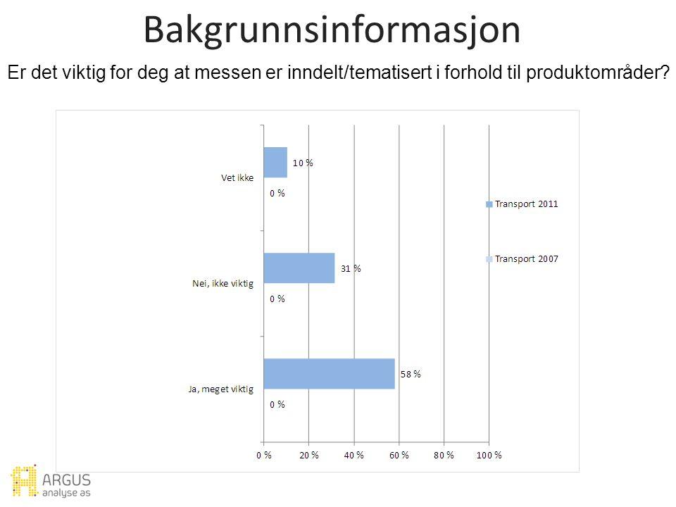Er det viktig for deg at messen er inndelt/tematisert i forhold til produktområder.