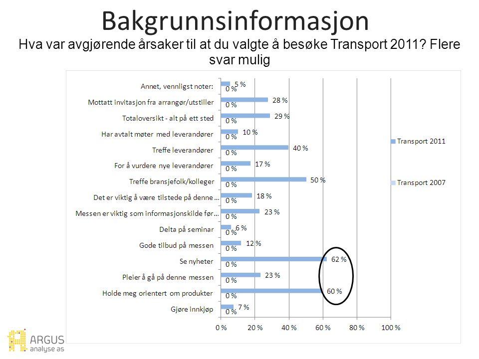 Hva var avgjørende årsaker til at du valgte å besøke Transport 2011.