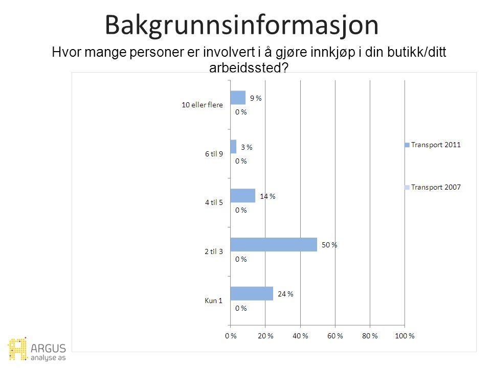 Bakgrunnsinformasjon Hvor mange personer er involvert i å gjøre innkjøp i din butikk/ditt arbeidssted