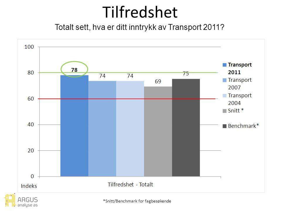 Tilfredshet Totalt sett, hva er ditt inntrykk av Transport 2011 *Snitt/Benchmark for fagbesøkende