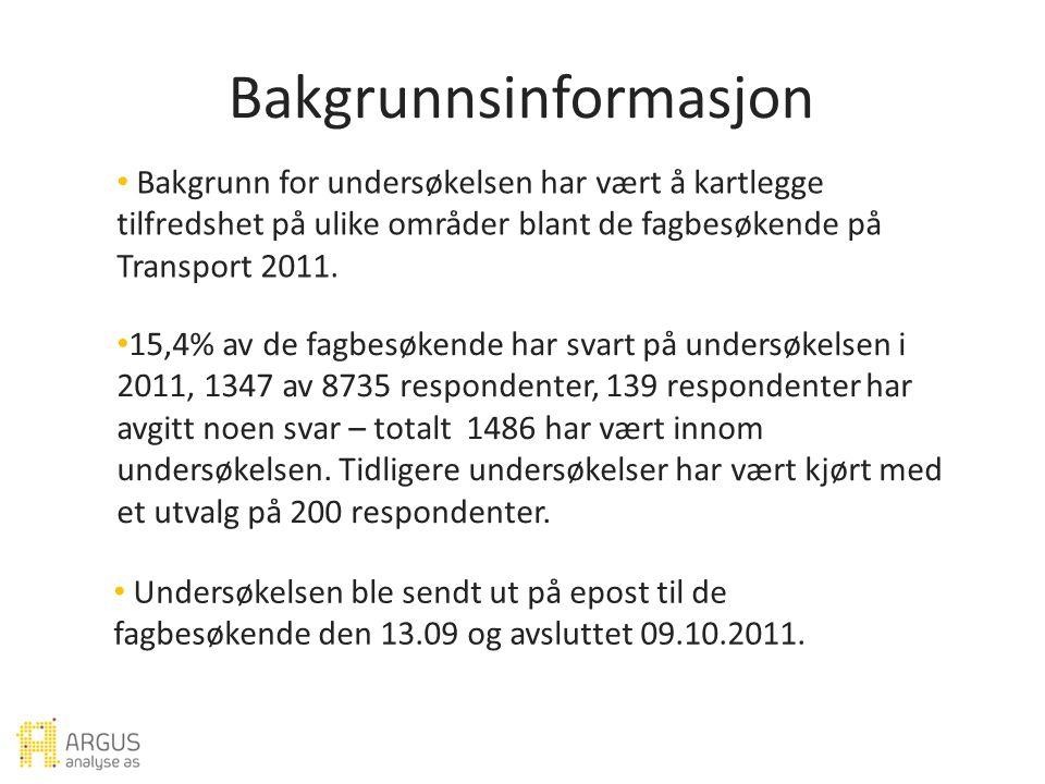 Bakgrunnsinformasjon Bakgrunn for undersøkelsen har vært å kartlegge tilfredshet på ulike områder blant de fagbesøkende på Transport 2011.