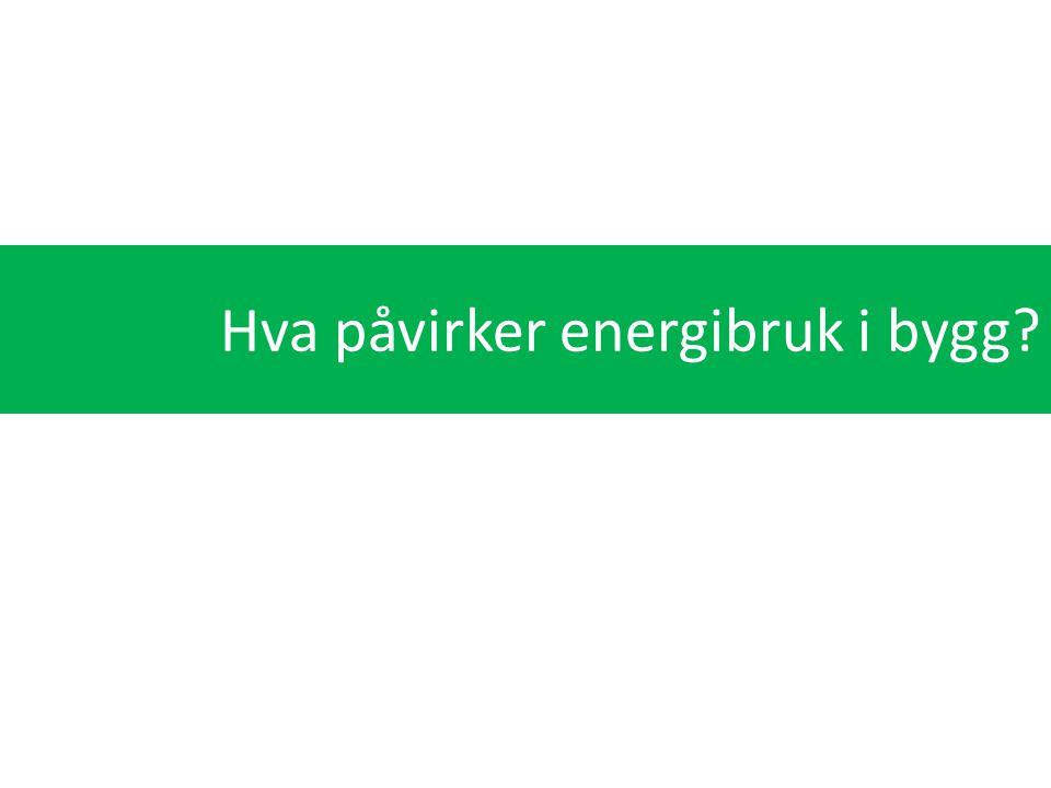 Hva påvirker energibruk i bygg?