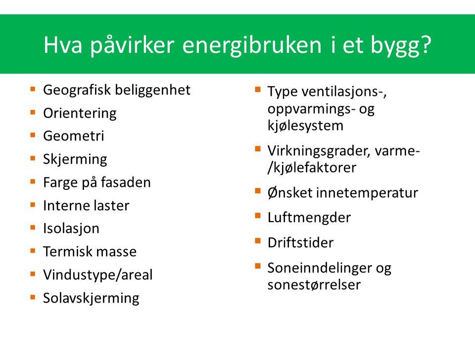 Hva påvirker energibruken i et bygg?  Geografisk beliggenhet  Orientering  Geometri  Skjerming  Farge på fasaden  Interne laster  Isolasjon  T