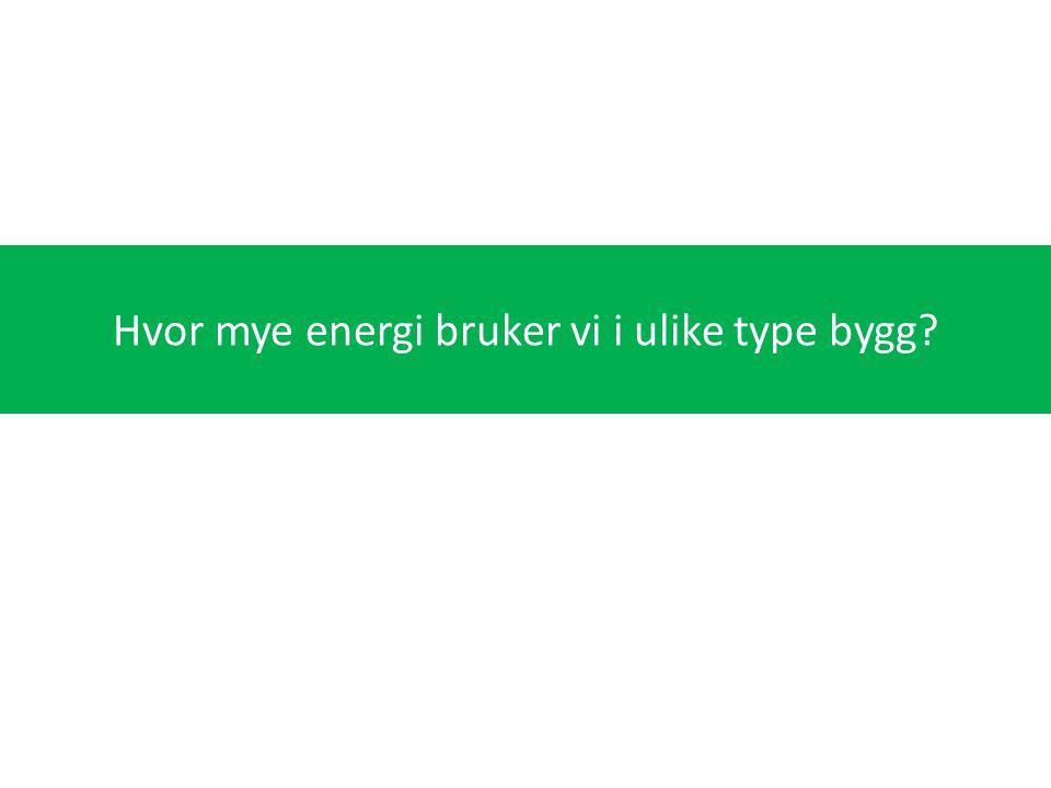Hvor mye energi bruker vi i ulike type bygg?