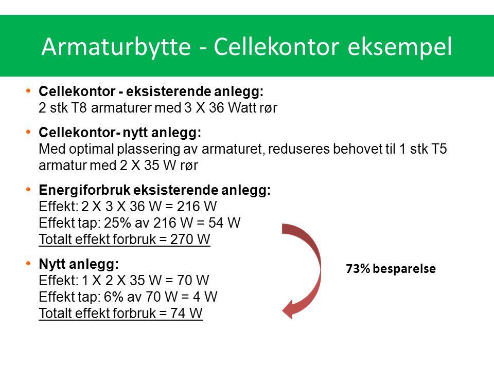 Armaturbytte - Cellekontor eksempel Cellekontor - eksisterende anlegg: 2 stk T8 armaturer med 3 X 36 Watt rør Cellekontor- nytt anlegg: Med optimal pl