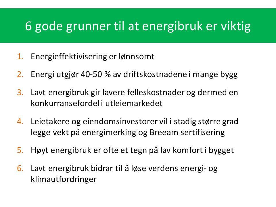 1.Energieffektivisering er lønnsomt 2.Energi utgjør 40-50 % av driftskostnadene i mange bygg 3.Lavt energibruk gir lavere felleskostnader og dermed en