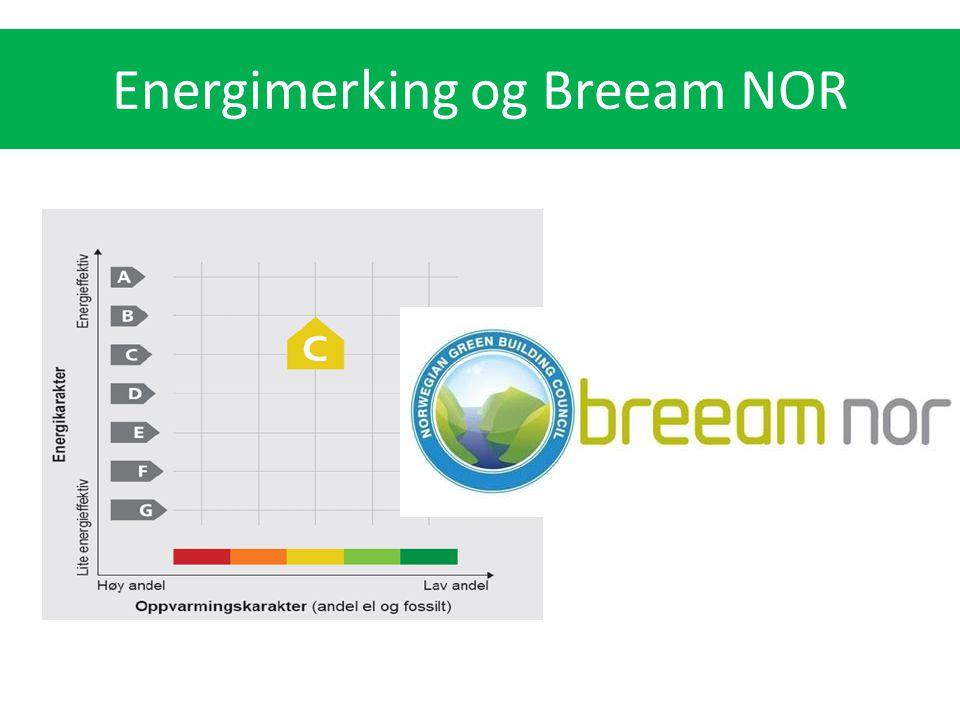 Energibruk (kWh/m2) for ulike bygningskategorier Kilde: Enova; Bygningsnettverket 2004-2007 snitt