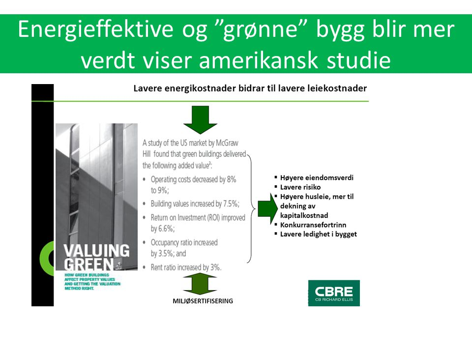 """Energieffektive og """"grønne"""" bygg blir mer verdt viser amerikansk studie"""
