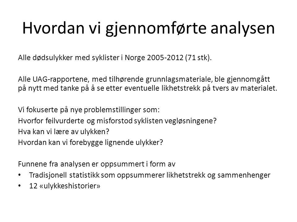 Hvordan vi gjennomførte analysen Alle dødsulykker med syklister i Norge 2005-2012 (71 stk). Alle UAG-rapportene, med tilhørende grunnlagsmateriale, bl