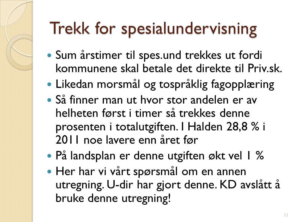 Trekk for spesialundervisning Sum årstimer til spes.und trekkes ut fordi kommunene skal betale det direkte til Priv.sk.
