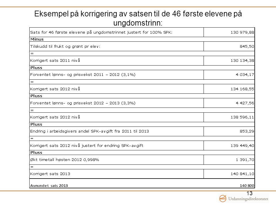 Eksempel på korrigering av satsen til de 46 første elevene på ungdomstrinn: 13