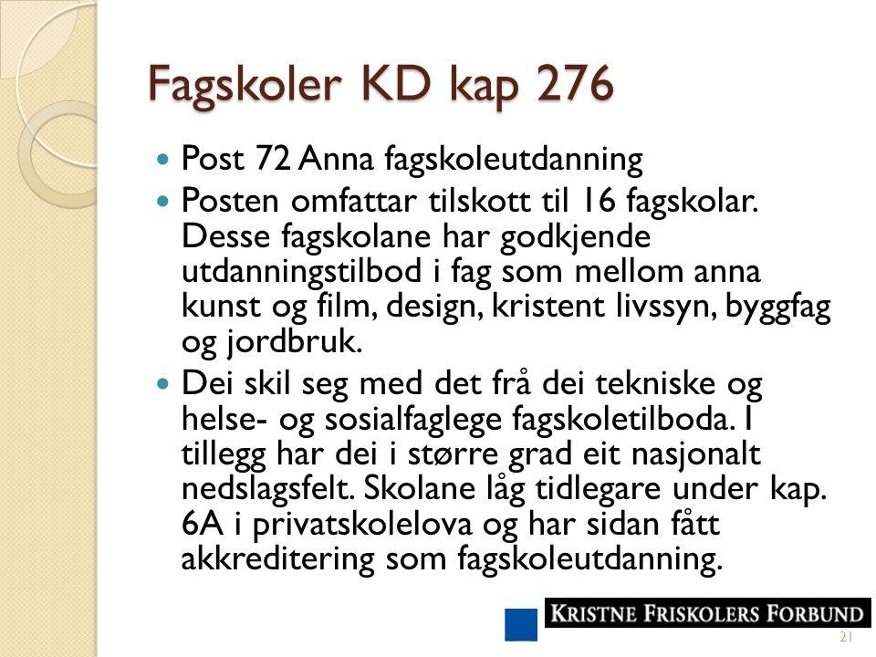 Fagskoler KD kap 276 Post 72 Anna fagskoleutdanning Posten omfattar tilskott til 16 fagskolar.
