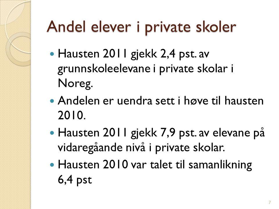 Andel elever i private skoler Hausten 2011 gjekk 2,4 pst.