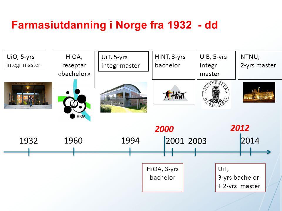 Farmasiutdanning i Norge fra 1932 - dd UiB, 5-yrs integr master NTNU, 2-yrs master UiO, 5-yrs integr master HiOA, reseptar «bachelor» UiT, 5-yrs integ