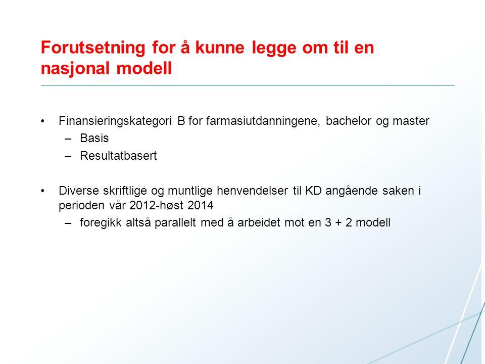 Forslag, 3+2 modell i Norge behandlet i profesjonsrådet sept 2013 og feb 2014 Enstemmig vedtatt forslag: 3+2 modell Læringsutbytte (LUBer) for –bachelor i farmasi –master i farmasi Opptakskrav –Masterprogram- min gj.sn C fra bachelorprogrammet –Bachelorprogrammet (se neste slide) ECTs i de forskjellige farmasifaglige områdene –Bachelor –Master ikke utarbeidet 6 mnd i apotek i hht EU direktiv –4 mnd i bachelorprog –2 mnd i masterprog Master forskningsprosjekt – minimum 40 studiepoeng