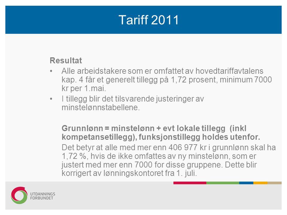 Tariff 2011 Resultat Alle arbeidstakere som er omfattet av hovedtariffavtalens kap. 4 får et generelt tillegg på 1,72 prosent, minimum 7000 kr per 1.m