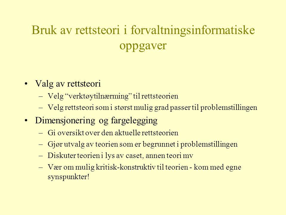 Juridisk metode innen forvaltningsinformatikken Prof. Dag Wiese Schartum, AFIN