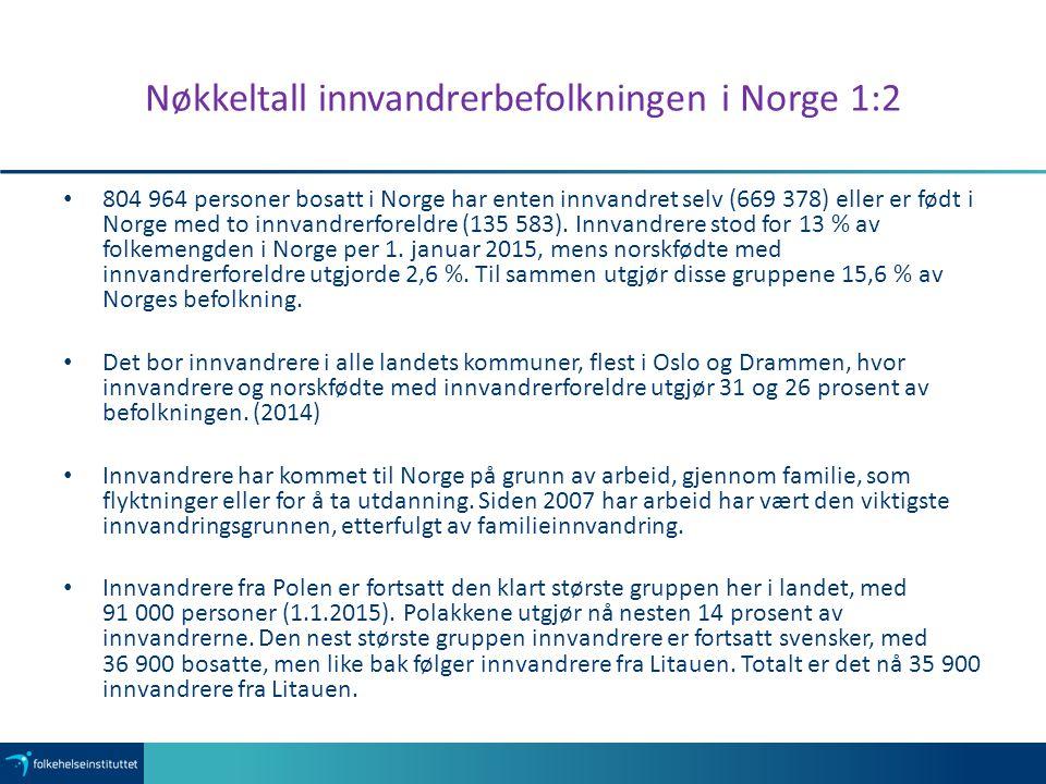 Nøkkeltall innvandrerbefolkningen i Norge 1:2 804 964 personer bosatt i Norge har enten innvandret selv (669 378) eller er født i Norge med to innvandrerforeldre (135 583).