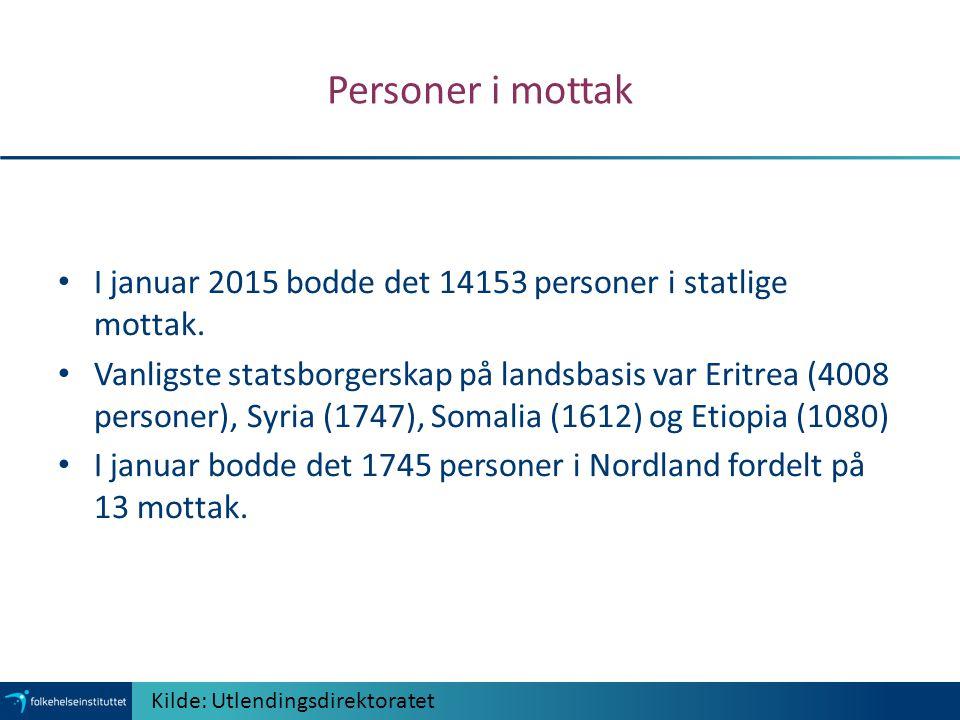 Personer i mottak I januar 2015 bodde det 14153 personer i statlige mottak.