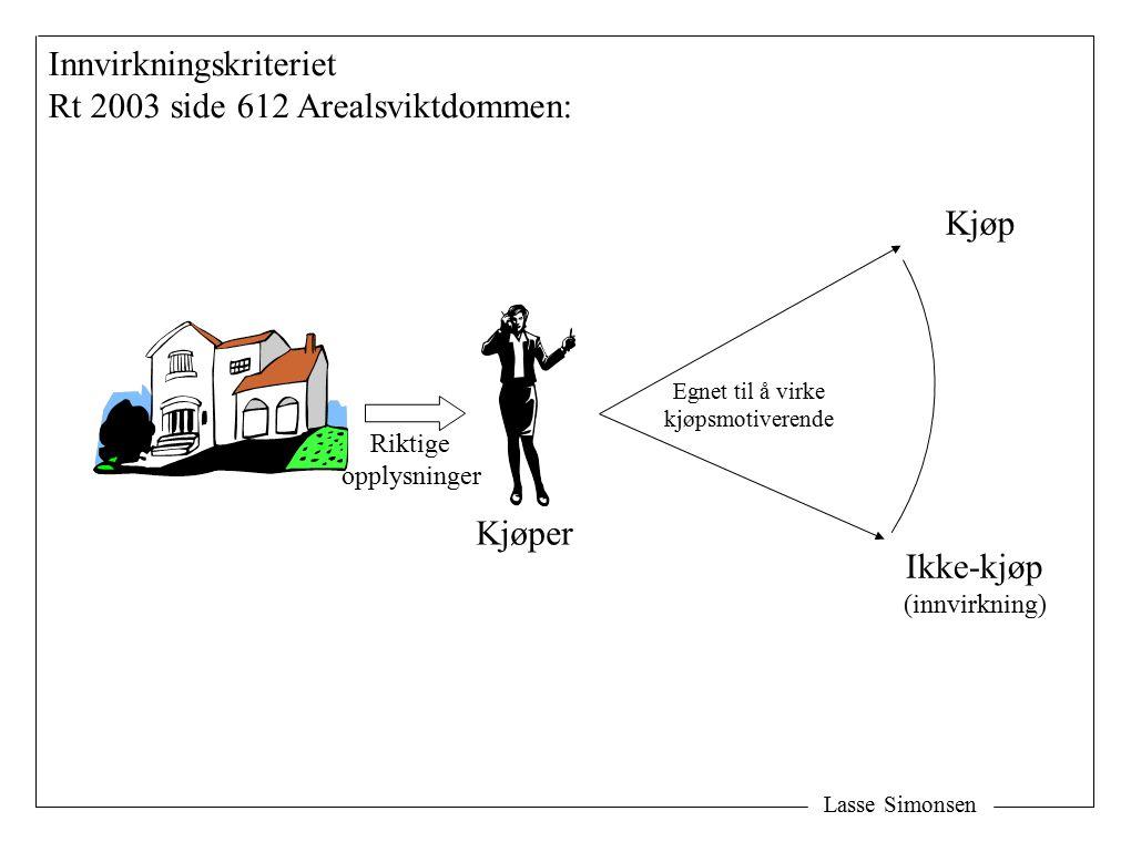 Lasse Simonsen Kjøp Ikke-kjøp (innvirkning) Riktige opplysninger Innvirkningskriteriet Rt 2003 side 612 Arealsviktdommen: Kjøper Egnet til å virke kjøpsmotiverende