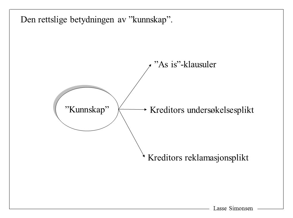 Lasse Simonsen Kunnskap As is -klausuler Kreditors undersøkelsesplikt Kreditors reklamasjonsplikt Den rettslige betydningen av kunnskap .