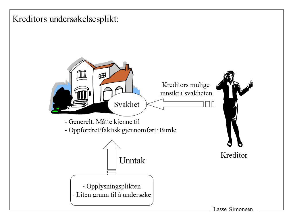 Lasse Simonsen Kreditor Kreditors undersøkelsesplikt: Svakhet Kreditors mulige innsikt i svakheten - Generelt: Måtte kjenne til - Oppfordret/faktisk gjennomført: Burde - Opplysningsplikten - Liten grunn til å undersøke Unntak