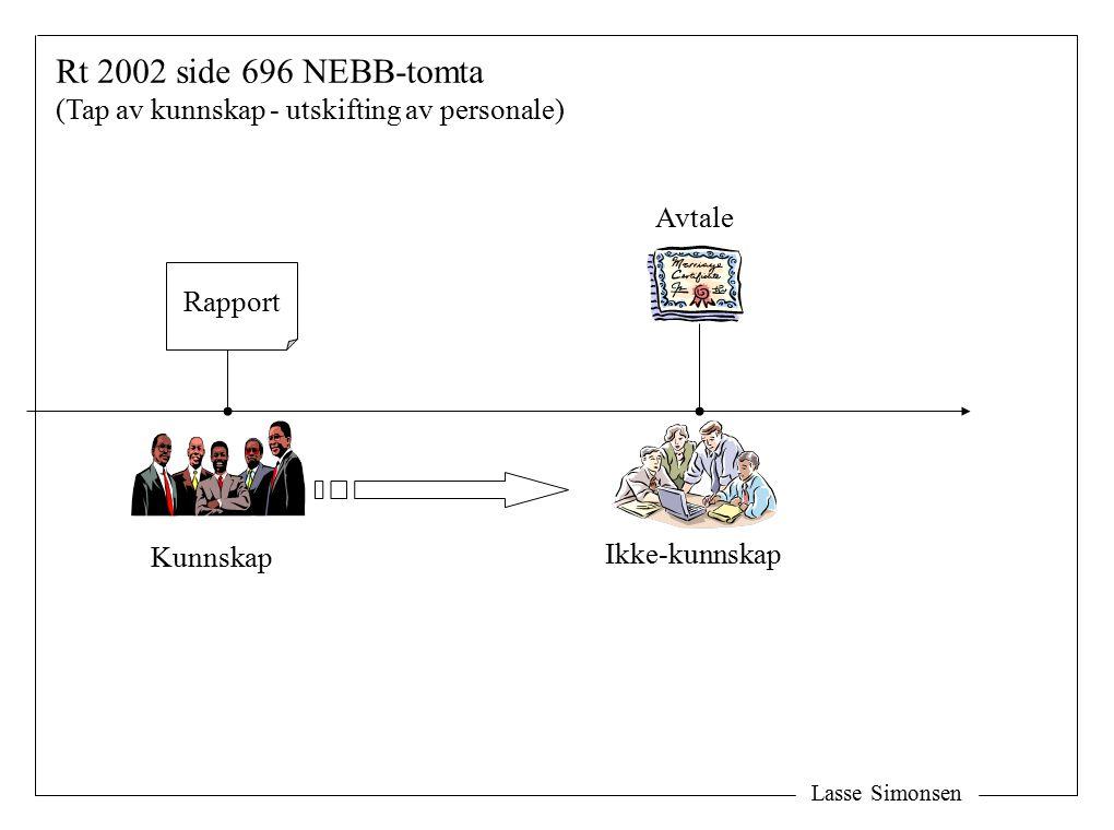 Lasse Simonsen Kunnskap Ikke-kunnskap Rt 2002 side 696 NEBB-tomta (Tap av kunnskap - utskifting av personale) Rapport Avtale