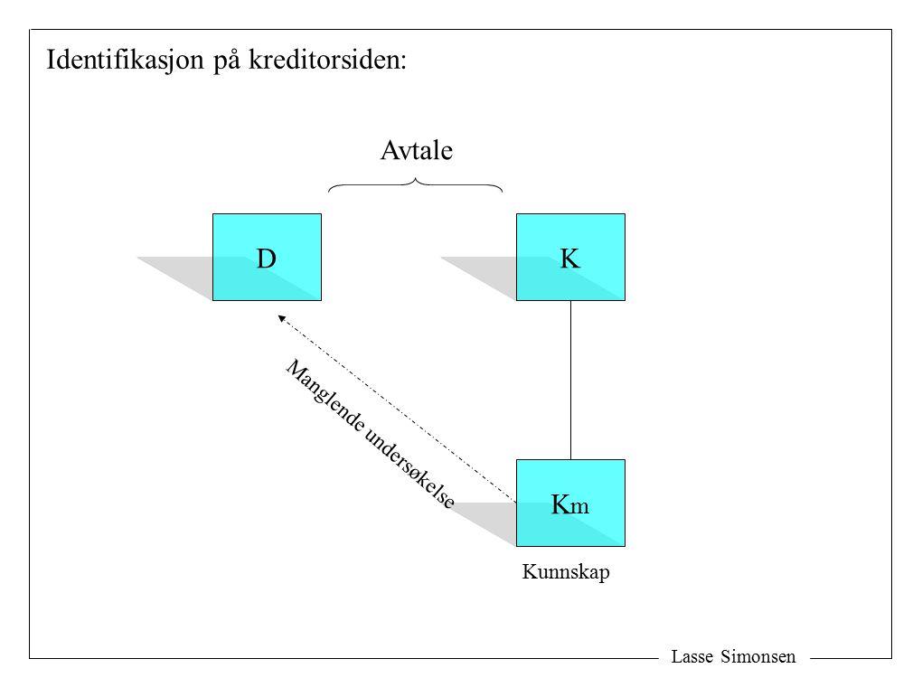 Lasse Simonsen D KmKm K Identifikasjon på kreditorsiden: Avtale Kunnskap Manglende undersøkelse