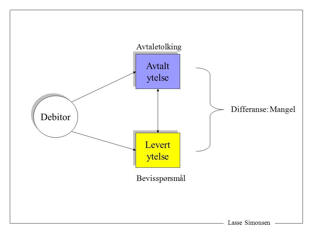Lasse Simonsen Objektive normer Subjektive normer Mangelbedømmelsen: Risikofordeling mellom kjøper og selger Kjøpers risiko (Caveat emptor) Kjøpers risiko (Caveat emptor)