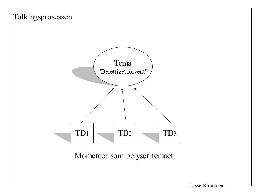Lasse Simonsen TD 1 TD 2 TD 3 Tema Berettiget forvent Momenter som belyser temaet Tolkingsprosessen: