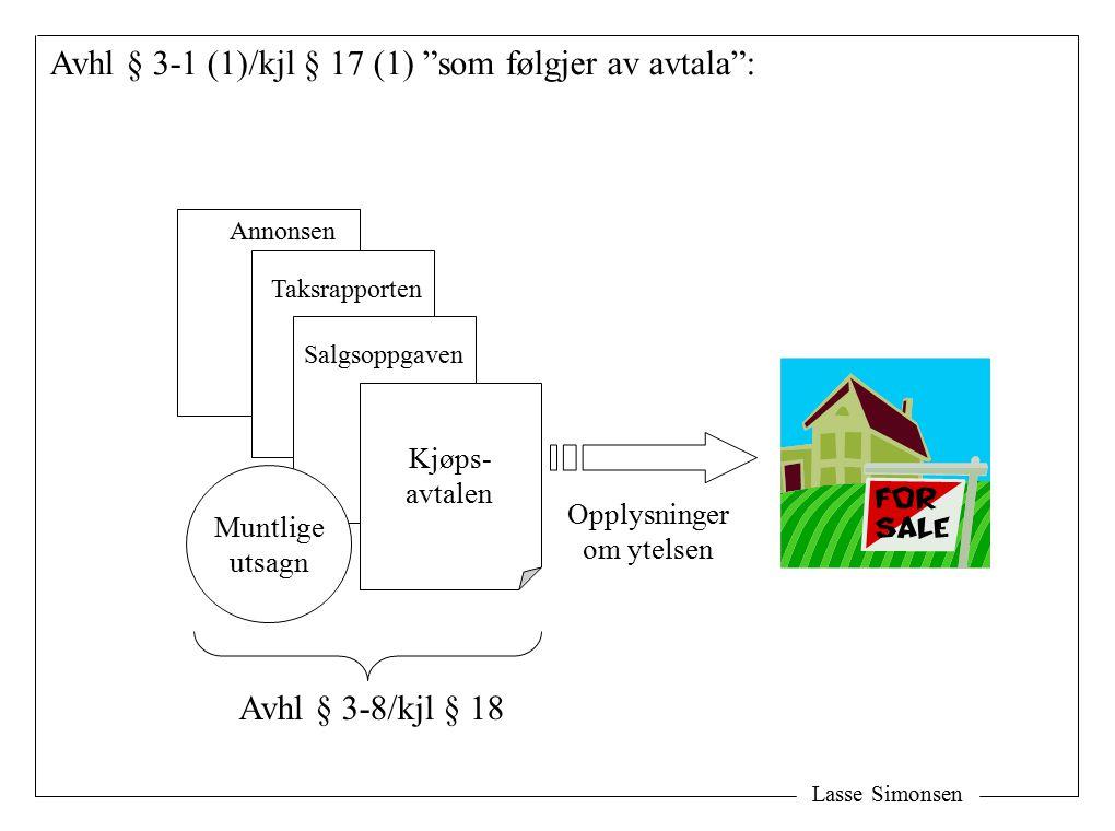 Lasse Simonsen Avhl § 3-1 (1)/kjl § 17 (1) som følgjer av avtala : Kjøps- avtalen Opplysninger om ytelsen Salgsoppgaven Taksrapporten Annonsen Muntlige utsagn Avhl § 3-8/kjl § 18