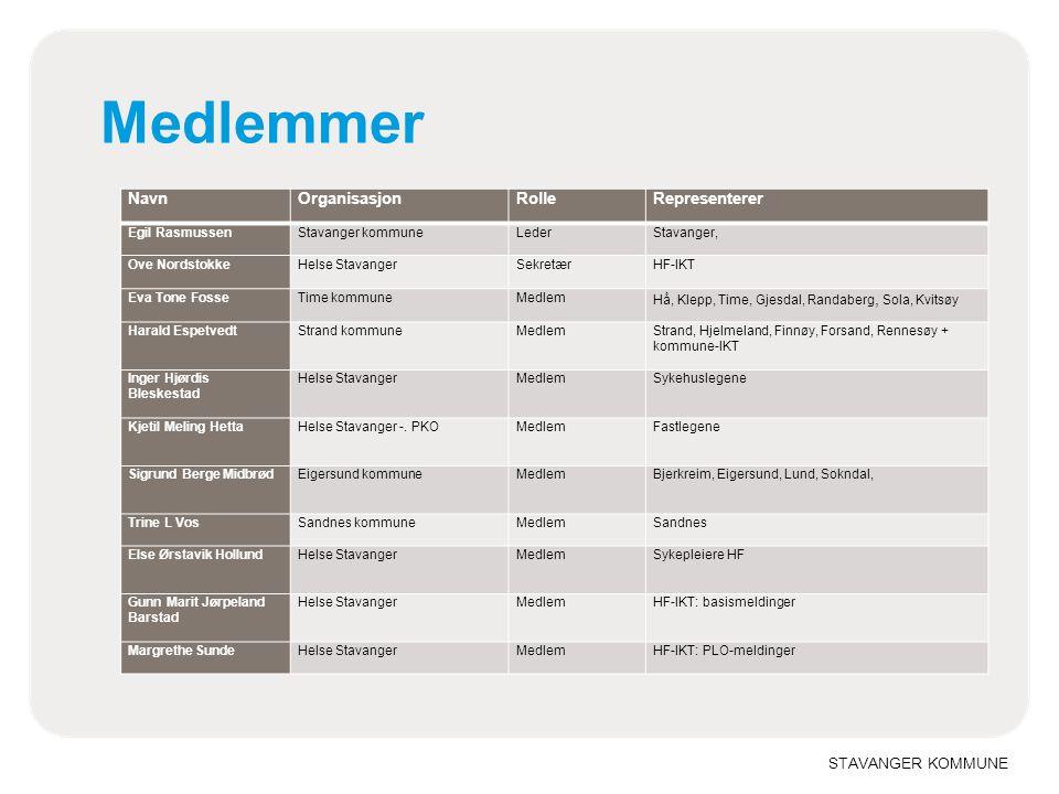 STAVANGER KOMMUNE Medlemmer NavnOrganisasjonRolleRepresenterer Egil RasmussenStavanger kommuneLederStavanger, Ove NordstokkeHelse StavangerSekretærHF-IKT Eva Tone FosseTime kommuneMedlem Hå, Klepp, Time, Gjesdal, Randaberg, Sola, Kvitsøy Harald EspetvedtStrand kommuneMedlemStrand, Hjelmeland, Finnøy, Forsand, Rennesøy + kommune-IKT Inger Hjørdis Bleskestad Helse StavangerMedlemSykehuslegene Kjetil Meling HettaHelse Stavanger -.