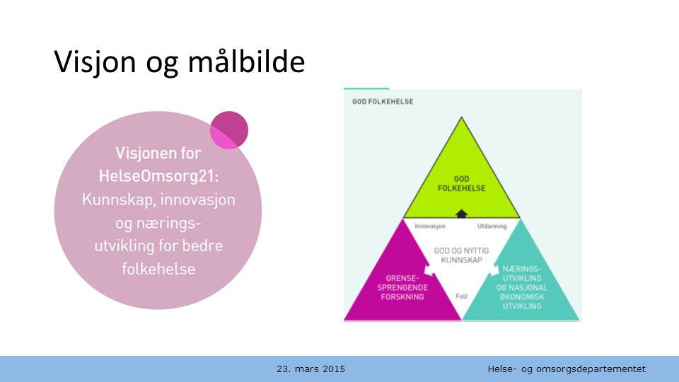 Helse- og omsorgsdepartementet Norsk mal: Tekst uten kulepunkt 23. mars 2015 Visjon og målbilde