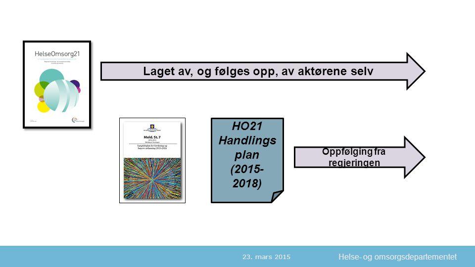 Helse- og omsorgsdepartementet Oppfølging fra regjeringen Laget av, og følges opp, av aktørene selv HO21 Handlings plan (2015- 2018) 23. mars 2015