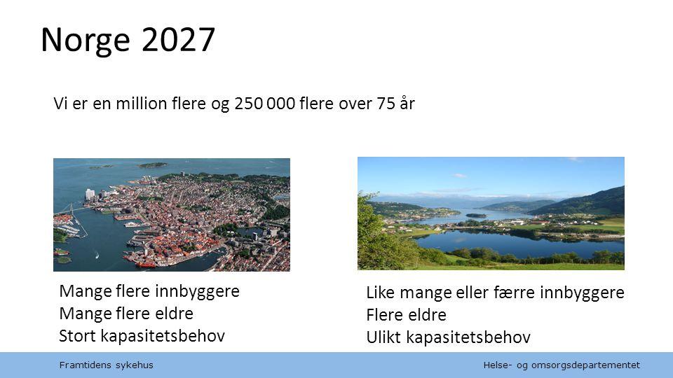 Helse- og omsorgsdepartementet Norsk mal: Tekst uten kulepunkt Vi er en million flere og 250 000 flere over 75 år Norge 2027 Mange flere innbyggere Ma