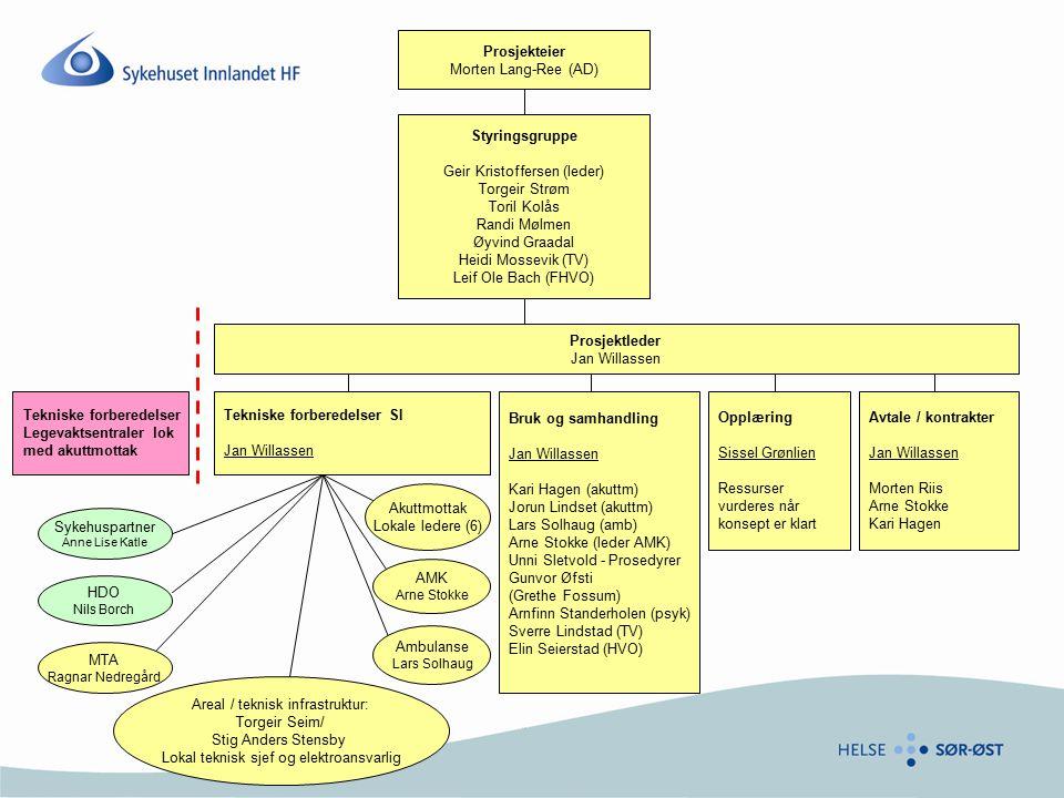 Fokus nå er teknisk tilrettelegging Kabling inkludert 113 Inkludert PabxPabx Lydlogg Ikke inkludert Amis/ Transmed Hdo Tetra nett verk UPS Radio MMSPC 1- 2 pr.