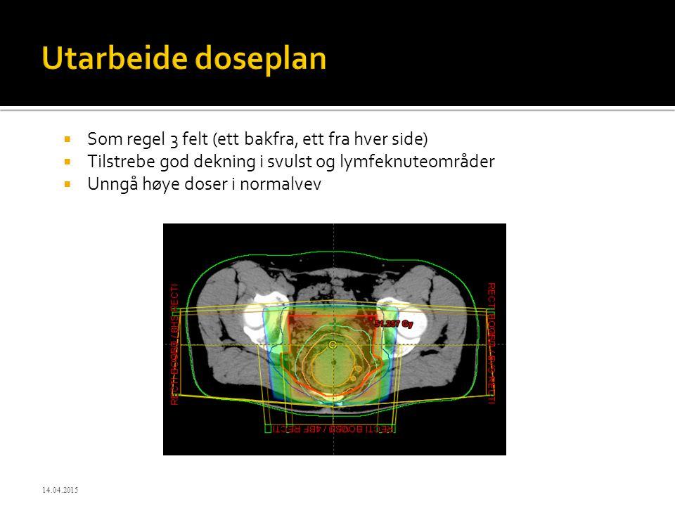 Utarbeide doseplan  Som regel 3 felt (ett bakfra, ett fra hver side)  Tilstrebe god dekning i svulst og lymfeknuteområder  Unngå høye doser i norma
