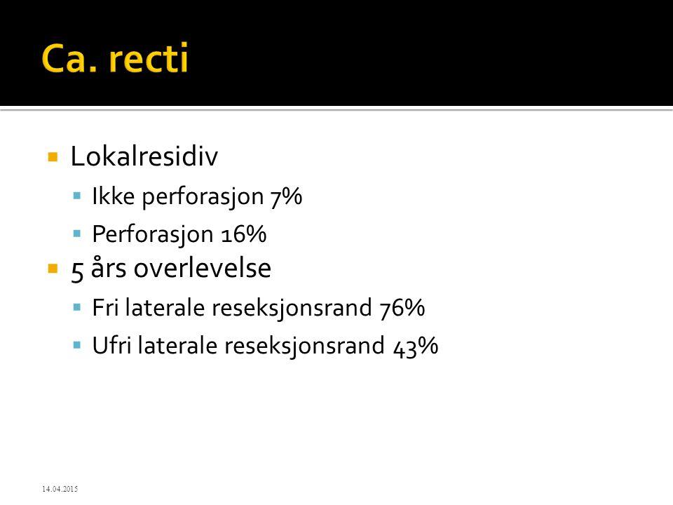  Lokalresidiv  Ikke perforasjon 7%  Perforasjon 16%  5 års overlevelse  Fri laterale reseksjonsrand 76%  Ufri laterale reseksjonsrand 43% 14.04.