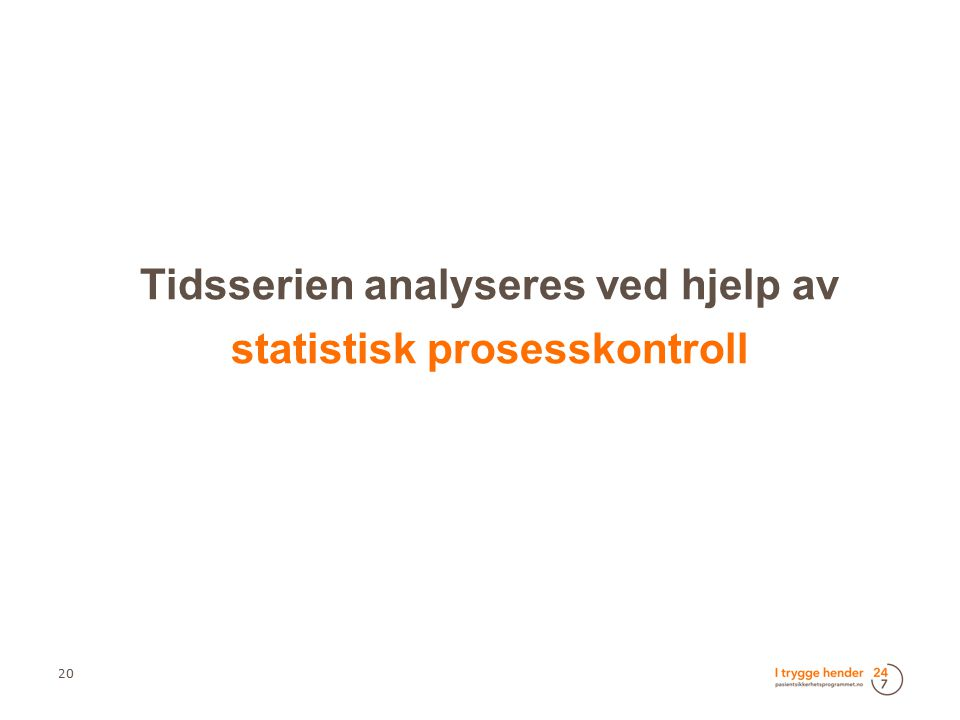 Tidsserien analyseres ved hjelp av statistisk prosesskontroll 20