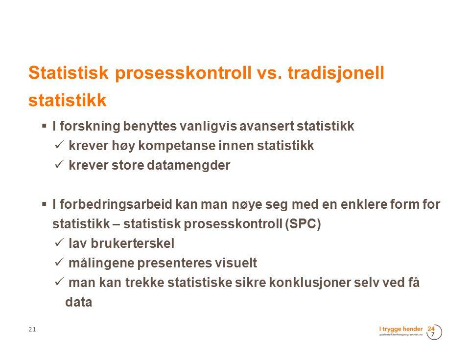 21  Statistisk prosesskontroll vs. tradisjonell statistikk  I forskning benyttes vanligvis avansert statistikk krever høy kompetanse innen statistik