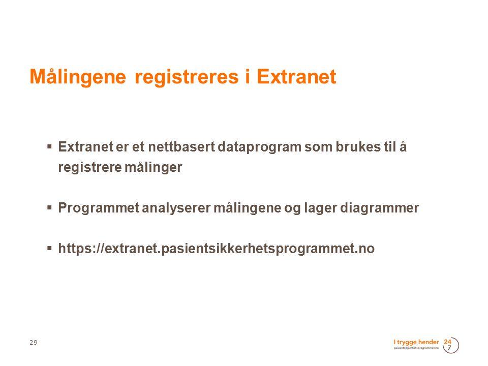  Extranet er et nettbasert dataprogram som brukes til å registrere målinger  Programmet analyserer målingene og lager diagrammer  https://extranet.