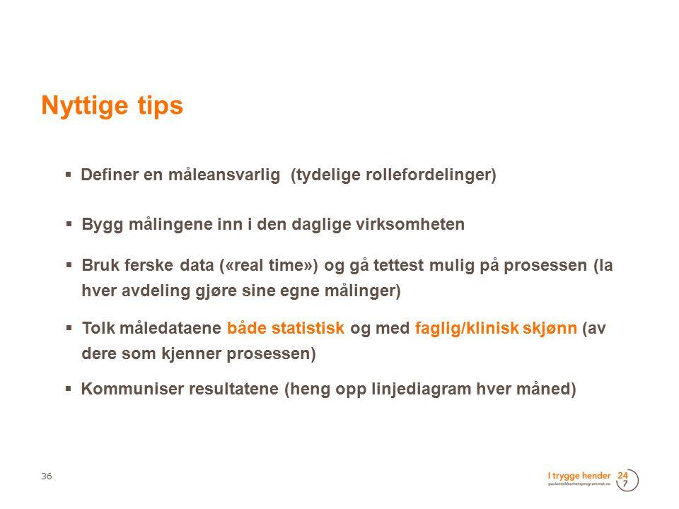  Definer en måleansvarlig (tydelige rollefordelinger) 36  Nyttige tips  Bygg målingene inn i den daglige virksomheten  Bruk ferske data («real tim