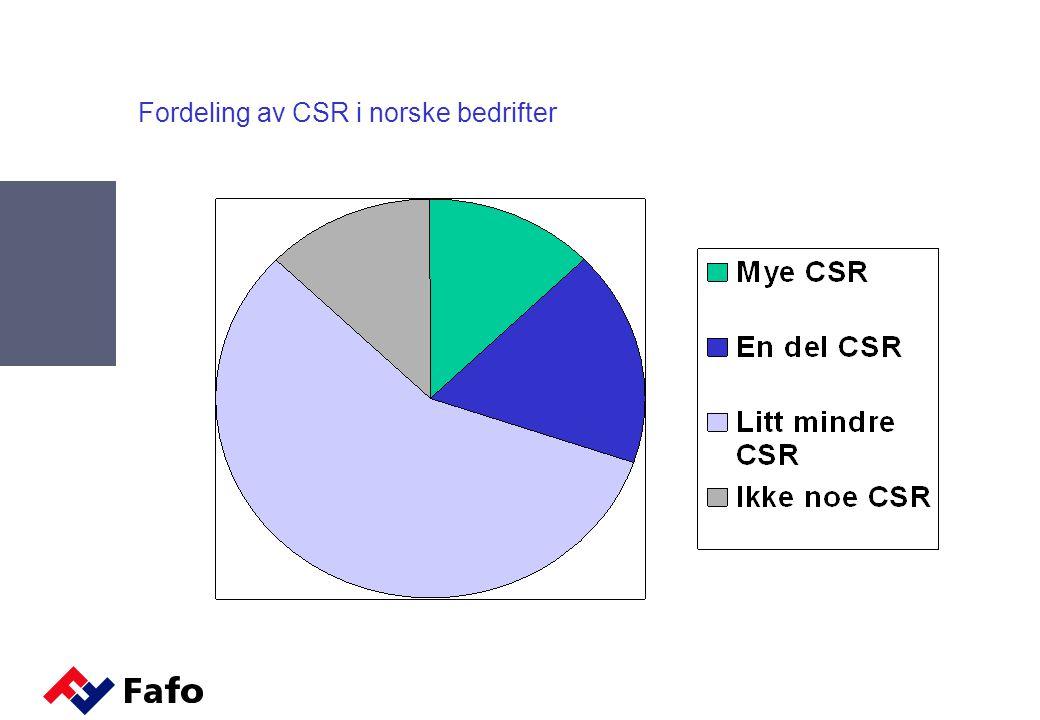Disposisjon CSR som analytisk begrep.–Skaper det klarhet eller mer forvirring.