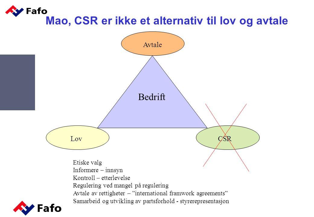 Mao, CSR er ikke et alternativ til lov og avtale Avtale LovCSR Bedrift Etiske valg Informere – innsyn Kontroll – etterlevelse Regulering ved mangel på regulering Avtale av rettigheter – international framwork agreements Samarbeid og utvikling av partsforhold - styrerepresentasjon