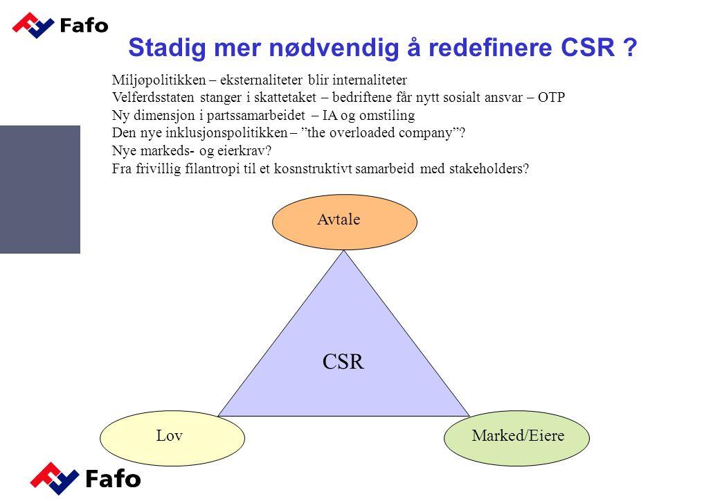 Stadig mer nødvendig å redefinere CSR .
