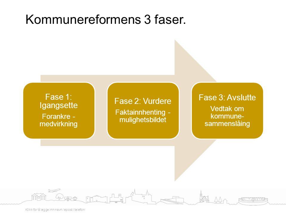 Fase 1: Igangsette Forankre - medvirkning Fase 2: Vurdere Faktainnhenting - mulighetsbildet Fase 3: Avslutte Vedtak om kommune- sammenslåing Kommunere