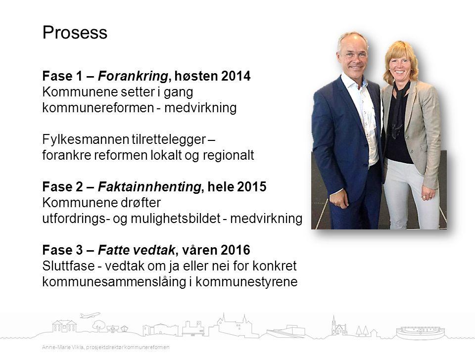 Fase 1 – Forankring, høsten 2014 Kommunene setter i gang kommunereformen - medvirkning Fylkesmannen tilrettelegger – forankre reformen lokalt og regio