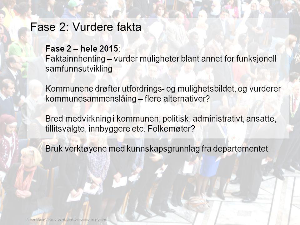 Fase 2: Vurdere fakta Fase 2 – hele 2015: Faktainnhenting – vurder muligheter blant annet for funksjonell samfunnsutvikling Kommunene drøfter utfordri