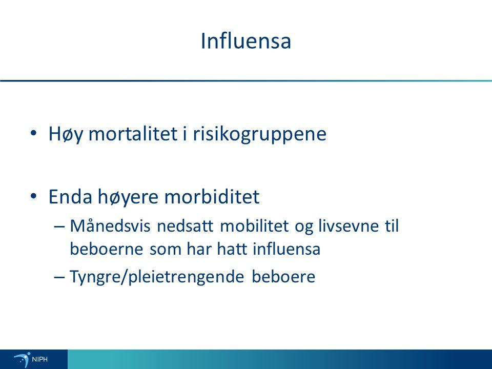 Influensa Høy mortalitet i risikogruppene Enda høyere morbiditet – Månedsvis nedsatt mobilitet og livsevne til beboerne som har hatt influensa – Tyngre/pleietrengende beboere